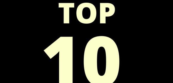 De 10 mest læste artikler i 2017