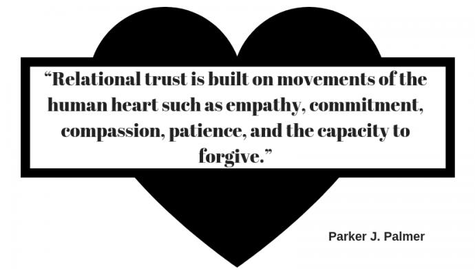 """Relational trust is built on movements of the human heart such as empathy, commitment, compassion, patience, and the capacity to forgive."" ― Parker J. Palmer"